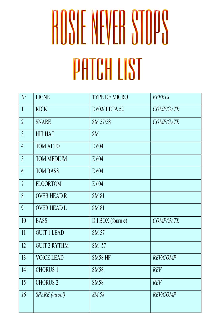 Patch List